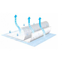 TENA® Air Flow Underpads for Low Air Loss Therapy Beds